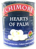 Chimore Palmitos